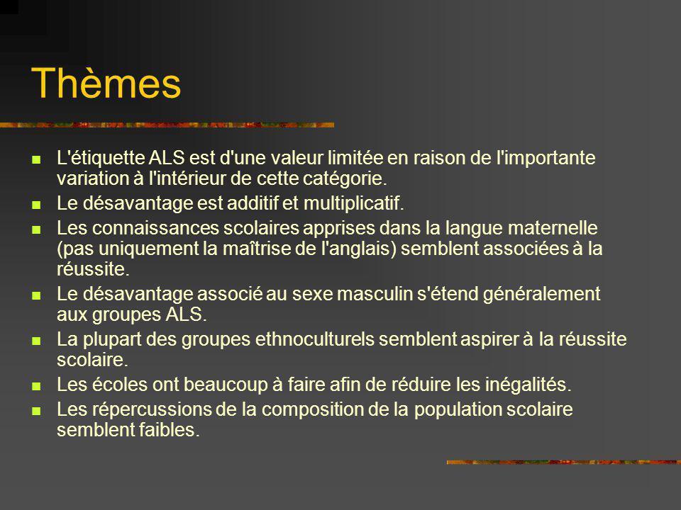 Thèmes L étiquette ALS est d une valeur limitée en raison de l importante variation à l intérieur de cette catégorie.