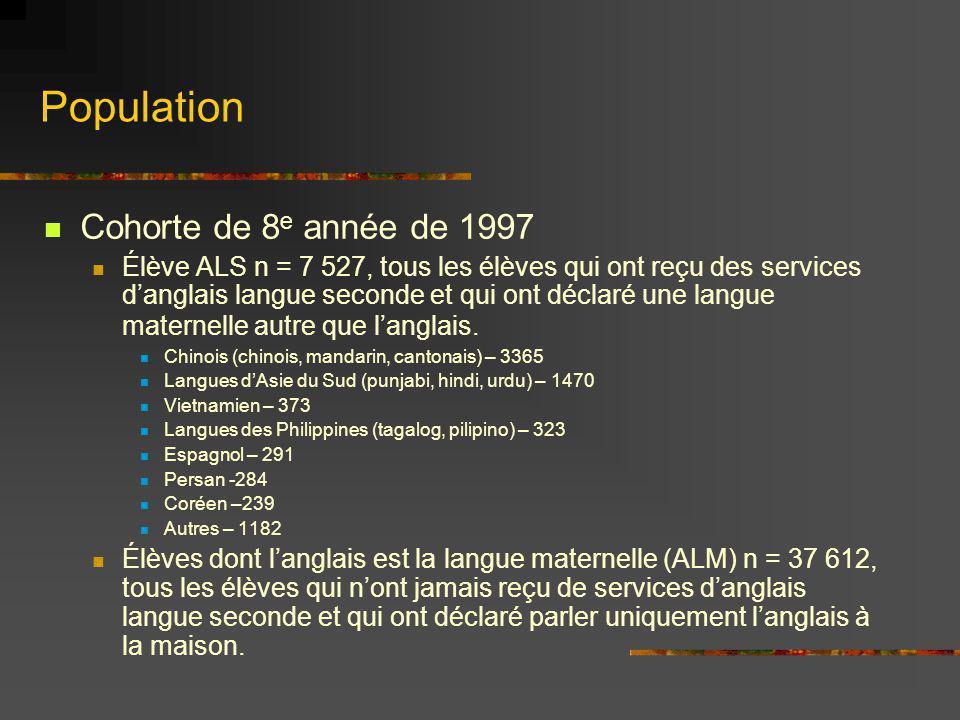 Population Cohorte de 8 e année de 1997 Élève ALS n = 7 527, tous les élèves qui ont reçu des services danglais langue seconde et qui ont déclaré une langue maternelle autre que langlais.