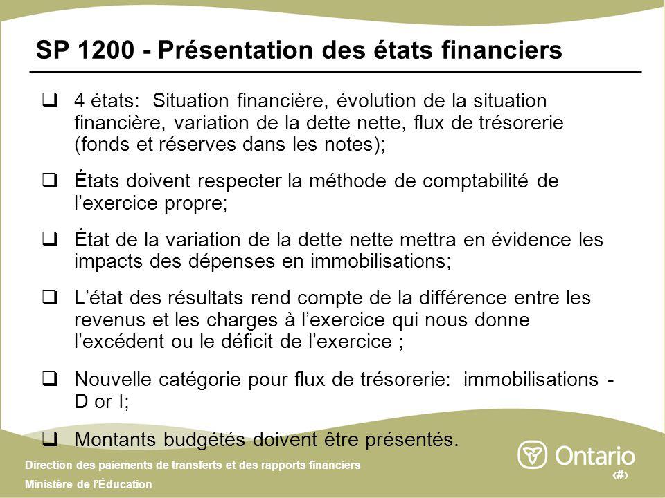 5 Direction des paiements de transferts et des rapports financiers Ministère de lÉducation SP 1200 - Présentation des états financiers 4 états: Situat