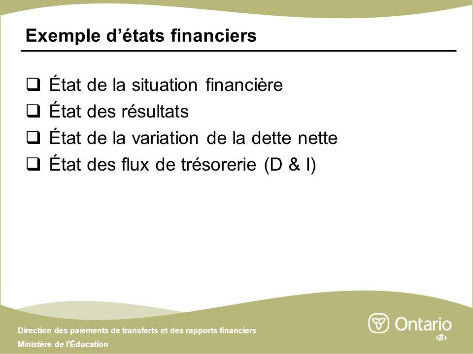 7 Direction des paiements de transferts et des rapports financiers Ministère de lÉducation Exemple détats financiers État de la situation financière État des résultats État de la variation de la dette nette État des flux de trésorerie (D & I)