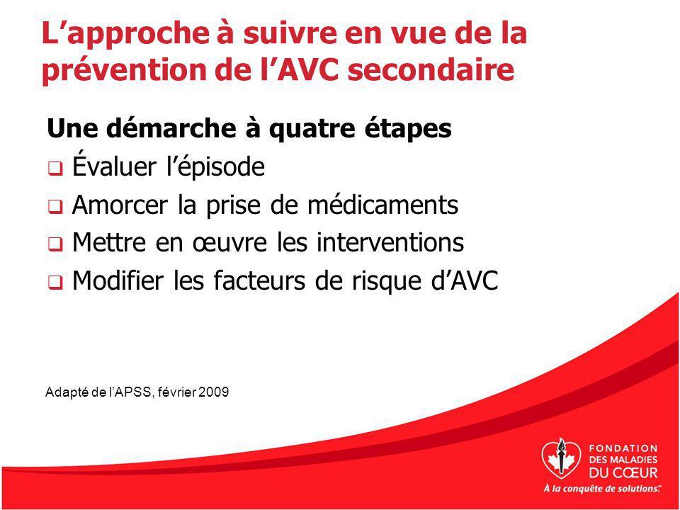 Lapproche à suivre en vue de la prévention de lAVC secondaire Une démarche à quatre étapes Évaluer lépisode Amorcer la prise de médicaments Mettre en