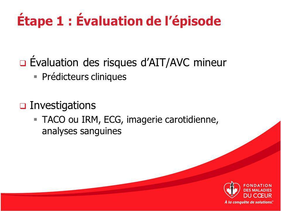 Étape 1 : Évaluation de lépisode Évaluation des risques dAIT/AVC mineur Prédicteurs cliniques Investigations TACO ou IRM, ECG, imagerie carotidienne,
