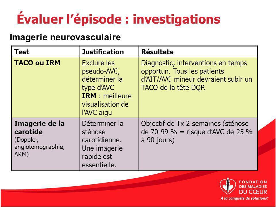 Évaluer lépisode : investigations TestJustificationRésultats TACO ou IRMExclure les pseudo-AVC, déterminer la type dAVC IRM : meilleure visualisation