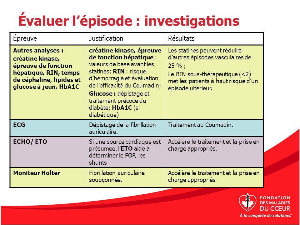 Évaluer lépisode : investigations ÉpreuveJustificationRésultats Autres analyses : créatine kinase, épreuve de fonction hépatique, RIN, temps de céphal