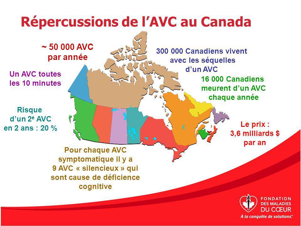 Répercussions de lAVC au Canada Un AVC toutes les 10 minutes ~ 50 000 AVC par année 300 000 Canadiens vivent avec les séquelles dun AVC Risque dun 2 e