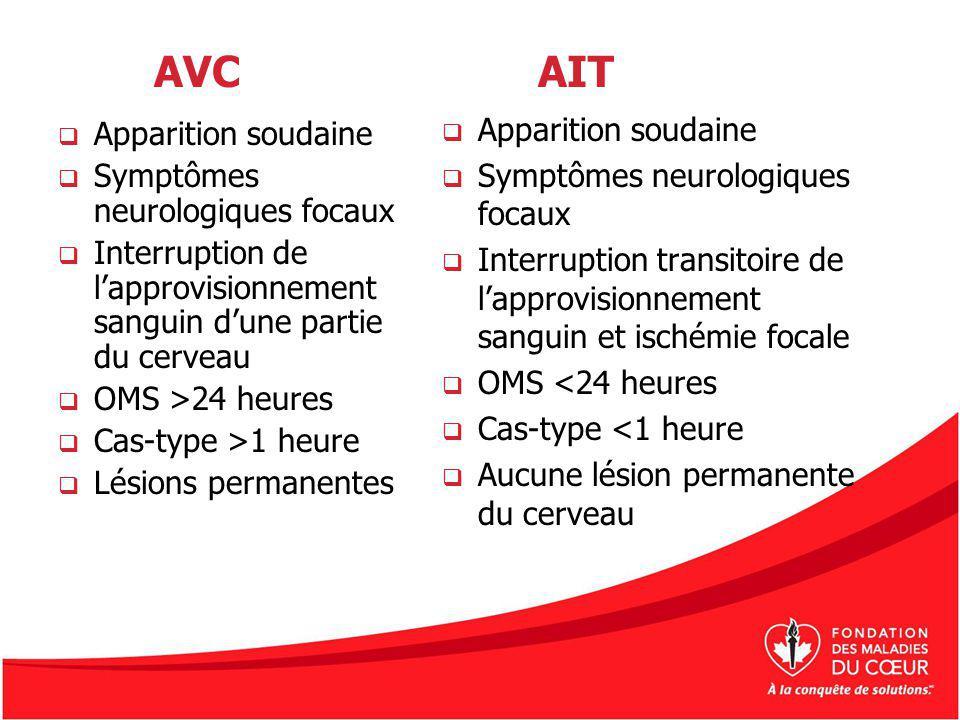 AVC AIT Apparition soudaine Symptômes neurologiques focaux Interruption de lapprovisionnement sanguin dune partie du cerveau OMS >24 heures Cas-type >