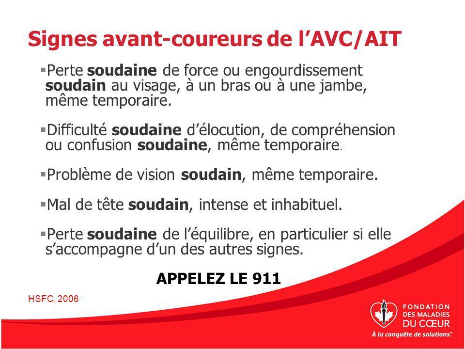 Signes avant-coureurs de lAVC/AIT Perte soudaine de force ou engourdissement soudain au visage, à un bras ou à une jambe, même temporaire. Difficulté