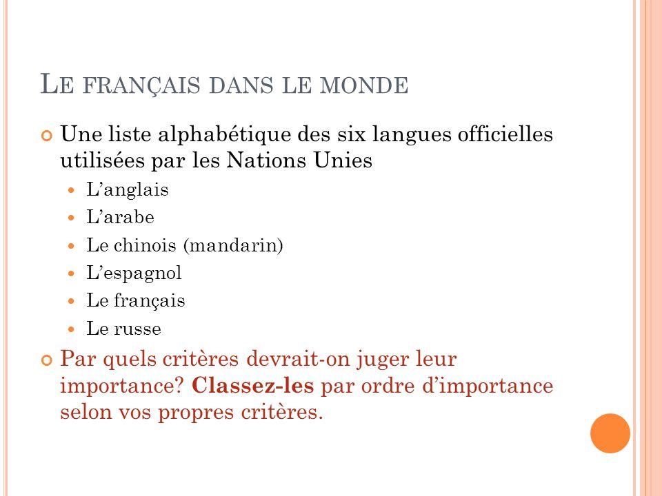 L E FRANÇAIS DANS LE MONDE Une liste alphabétique des six langues officielles utilisées par les Nations Unies Langlais Larabe Le chinois (mandarin) Le
