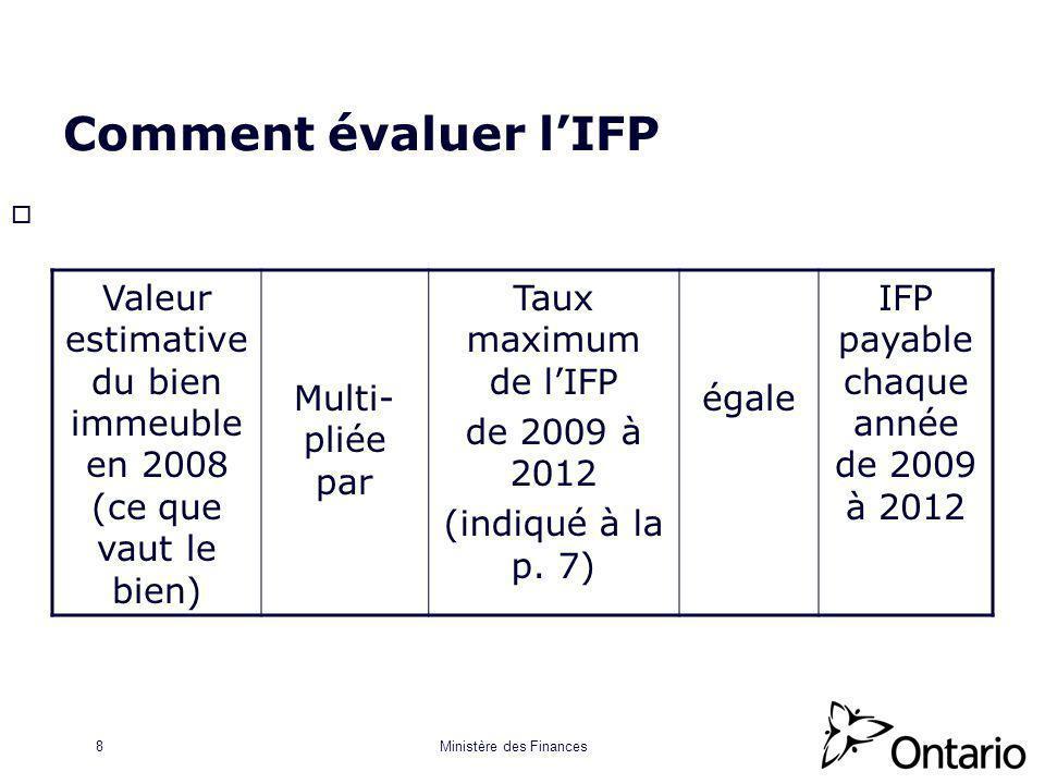 Ministère des Finances8 Comment évaluer lIFP Valeur estimative du bien immeuble en 2008 (ce que vaut le bien) Multi- pliée par Taux maximum de lIFP de 2009 à 2012 (indiqué à la p.