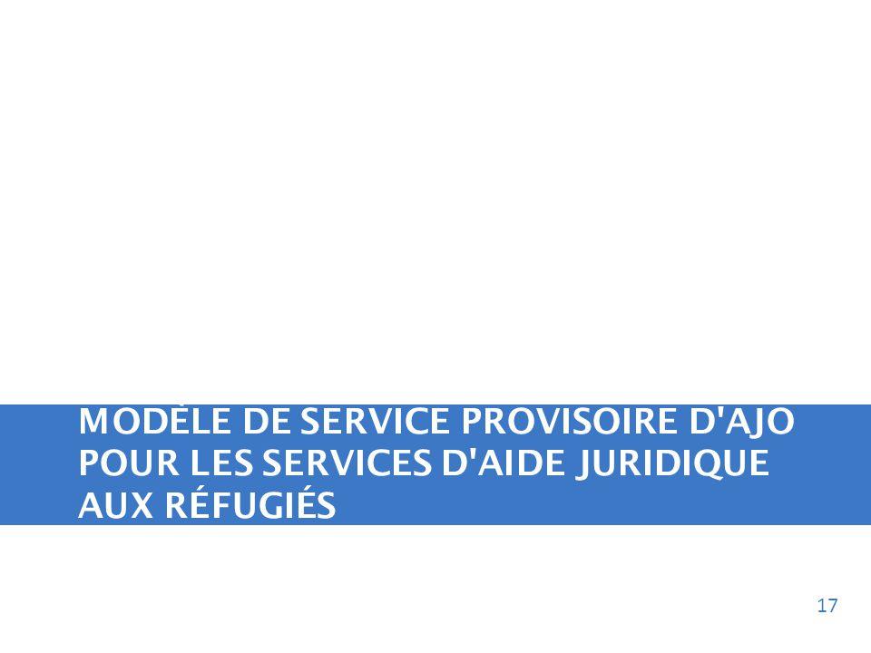 MODÈLE DE SERVICE PROVISOIRE D AJO POUR LES SERVICES D AIDE JURIDIQUE AUX RÉFUGIÉS 17