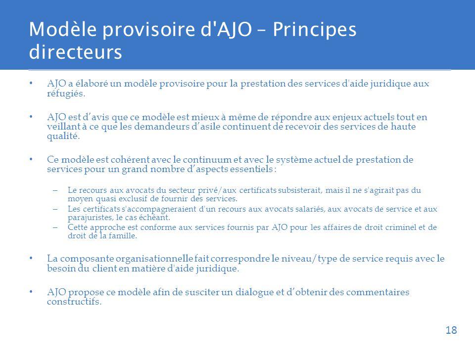 Modèle provisoire d AJO – Principes directeurs AJO a élaboré un modèle provisoire pour la prestation des services d aide juridique aux réfugiés.