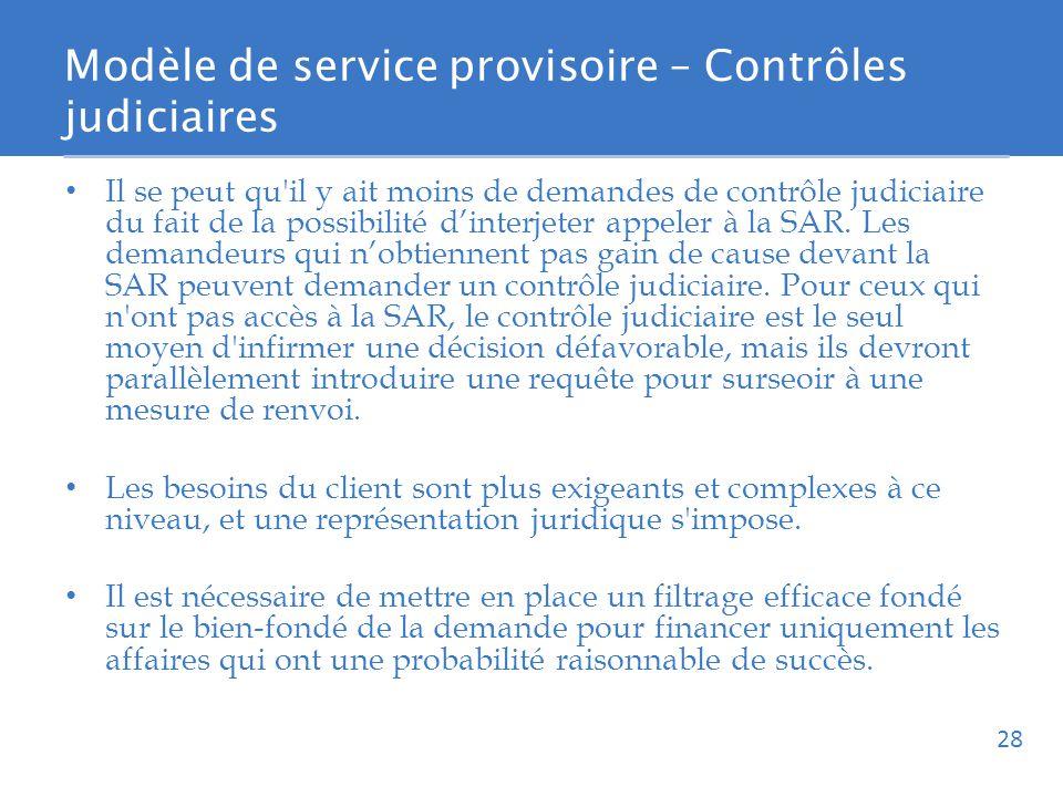 Modèle de service provisoire – Contrôles judiciaires Il se peut qu il y ait moins de demandes de contrôle judiciaire du fait de la possibilité dinterjeter appeler à la SAR.