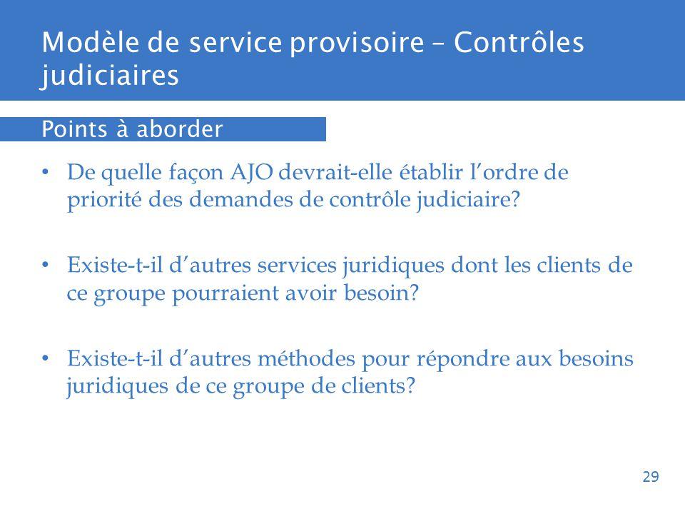 Modèle de service provisoire – Contrôles judiciaires De quelle façon AJO devrait-elle établir lordre de priorité des demandes de contrôle judiciaire.