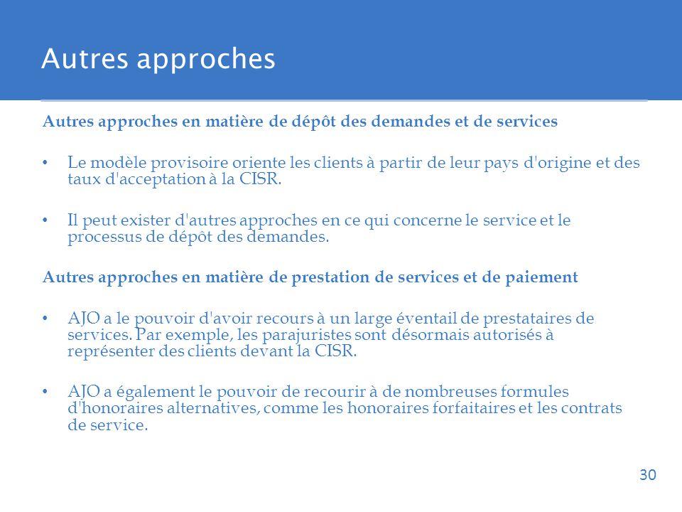 Autres approches Autres approches en matière de dépôt des demandes et de services Le modèle provisoire oriente les clients à partir de leur pays d origine et des taux d acceptation à la CISR.