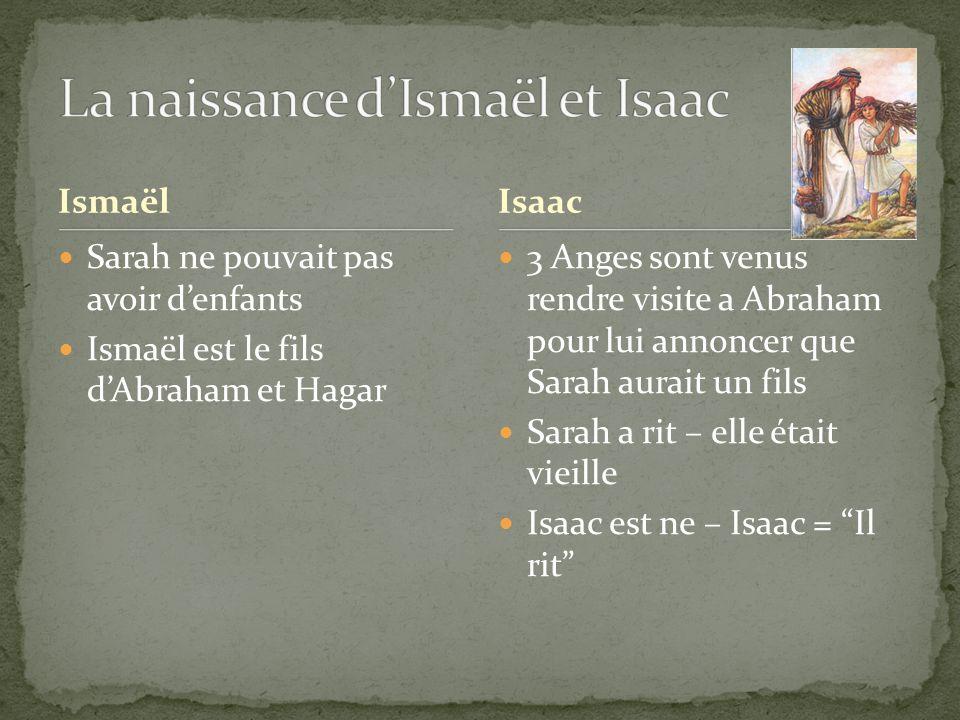 Ismaël Sarah ne pouvait pas avoir denfants Ismaël est le fils dAbraham et Hagar 3 Anges sont venus rendre visite a Abraham pour lui annoncer que Sarah
