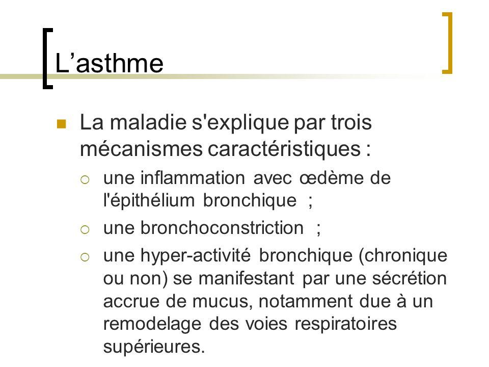 Lasthme La maladie s explique par trois mécanismes caractéristiques : une inflammation avec œdème de l épithélium bronchique ; une bronchoconstriction ; une hyper-activité bronchique (chronique ou non) se manifestant par une sécrétion accrue de mucus, notamment due à un remodelage des voies respiratoires supérieures.