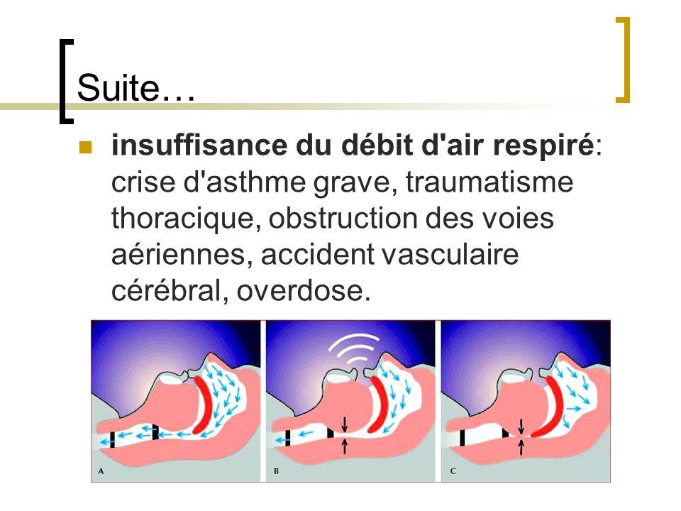 Suite… insuffisance du débit d air respiré: crise d asthme grave, traumatisme thoracique, obstruction des voies aériennes, accident vasculaire cérébral, overdose.