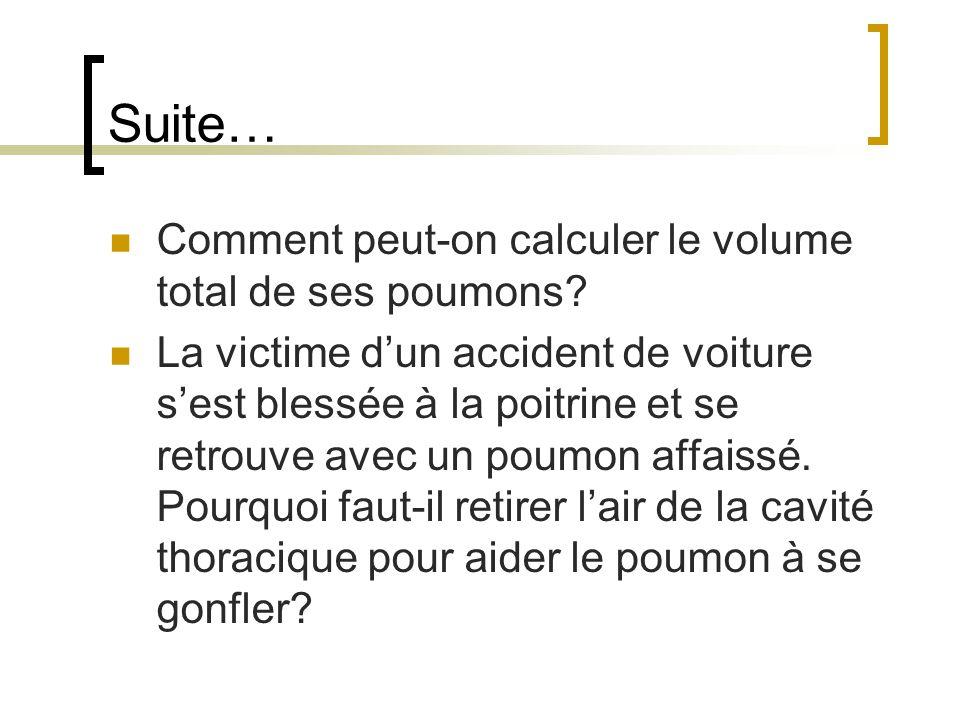 Suite… Comment peut-on calculer le volume total de ses poumons? La victime dun accident de voiture sest blessée à la poitrine et se retrouve avec un p