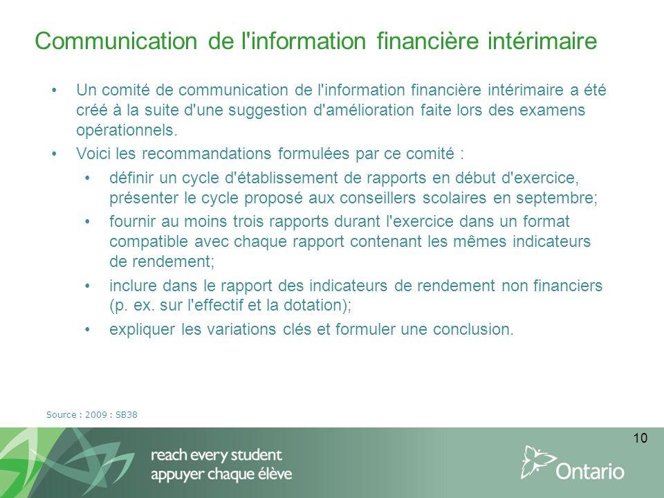 10 Communication de l information financière intérimaire Un comité de communication de l information financière intérimaire a été créé à la suite d une suggestion d amélioration faite lors des examens opérationnels.