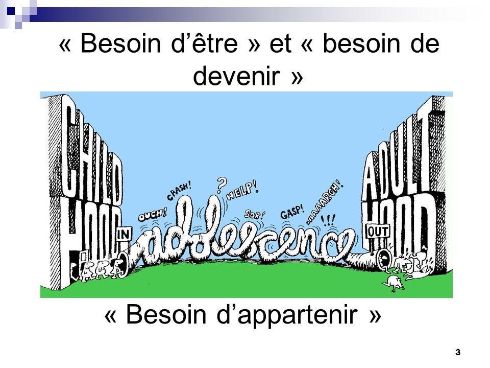 3 « Besoin dêtre » et « besoin de devenir » « Besoin dappartenir »