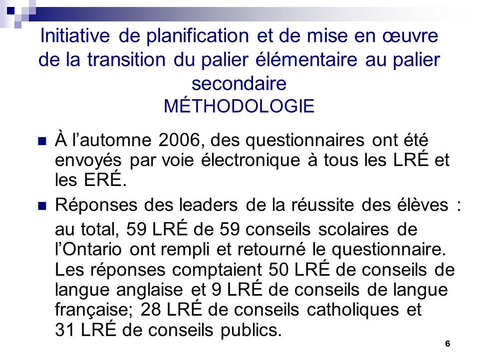6 Initiative de planification et de mise en œuvre de la transition du palier élémentaire au palier secondaire MÉTHODOLOGIE À lautomne 2006, des questionnaires ont été envoyés par voie électronique à tous les LRÉ et les ERÉ.