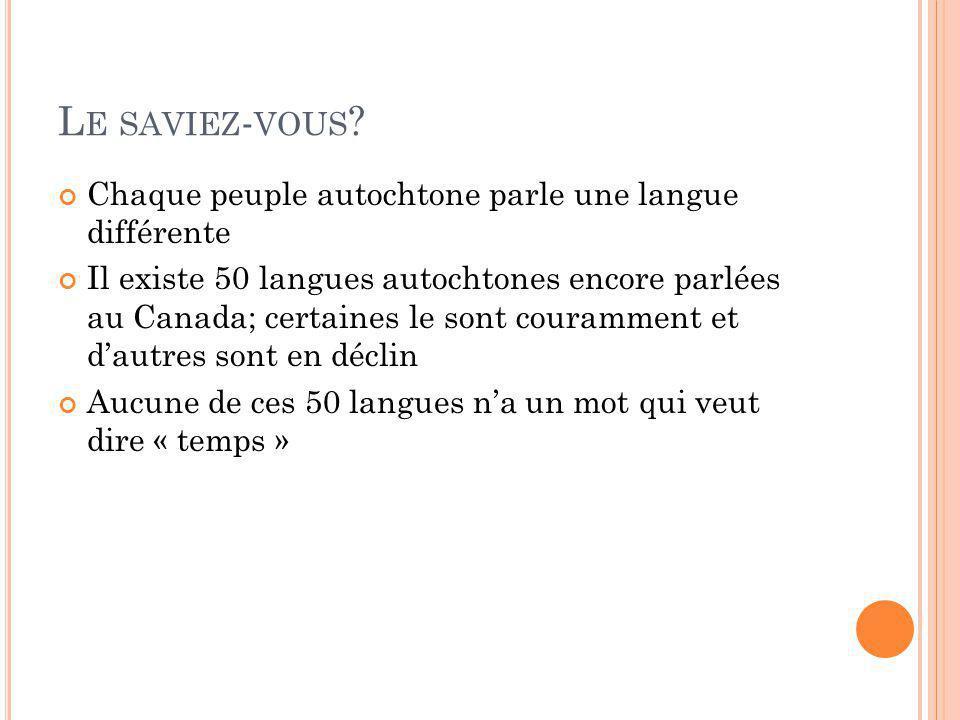 L E SAVIEZ - VOUS ? Chaque peuple autochtone parle une langue différente Il existe 50 langues autochtones encore parlées au Canada; certaines le sont