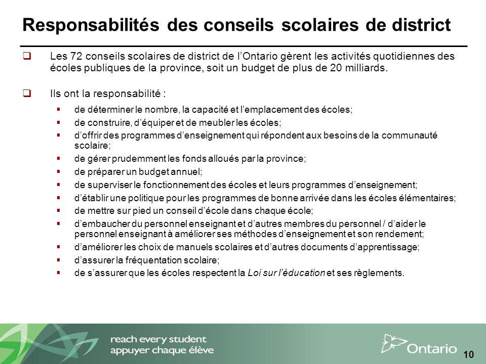 10 Responsabilités des conseils scolaires de district Les 72 conseils scolaires de district de lOntario gèrent les activités quotidiennes des écoles publiques de la province, soit un budget de plus de 20 milliards.