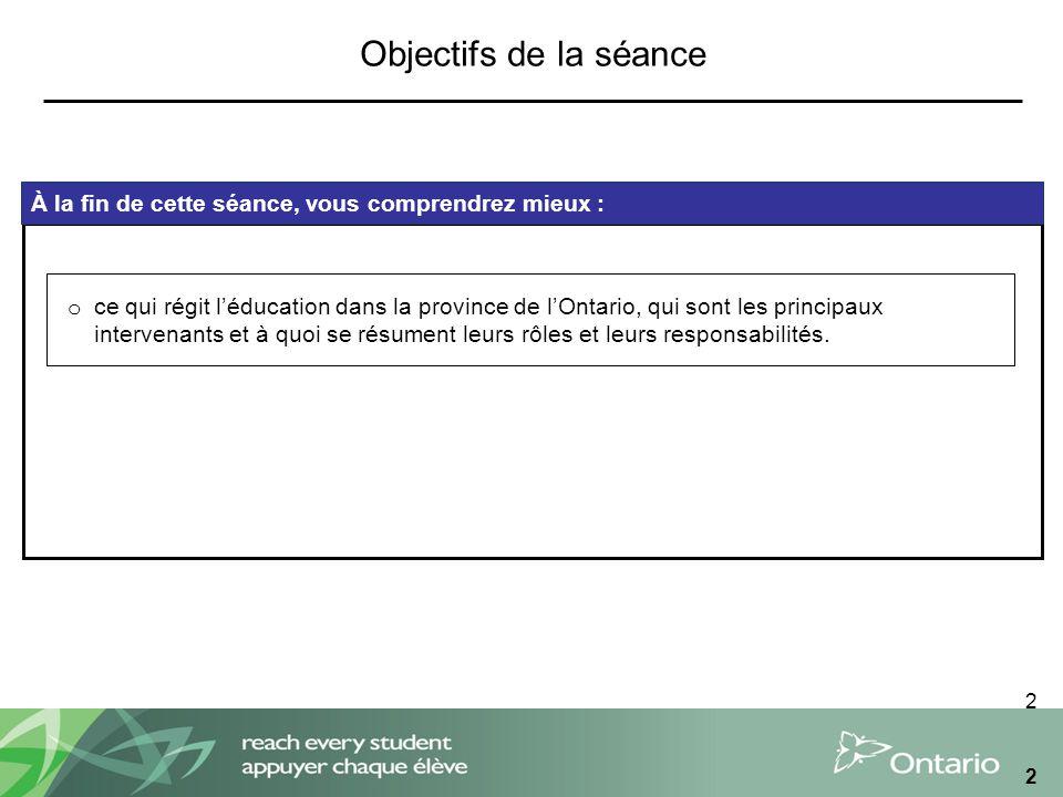 2 2 À la fin de cette séance, vous comprendrez mieux : o ce qui régit léducation dans la province de lOntario, qui sont les principaux intervenants et à quoi se résument leurs rôles et leurs responsabilités.