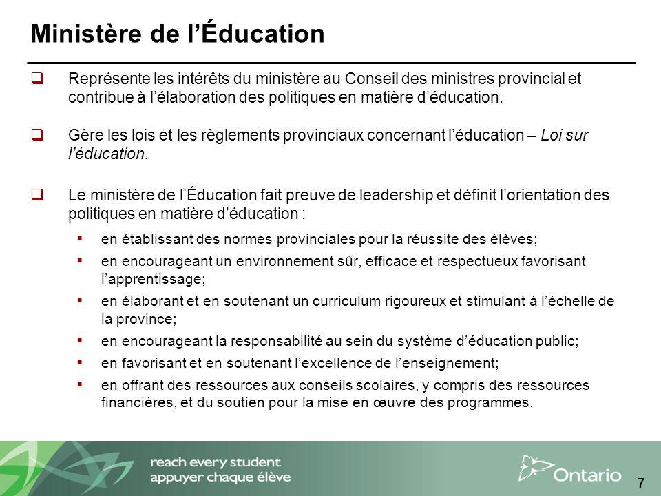 7 Ministère de lÉducation Représente les intérêts du ministère au Conseil des ministres provincial et contribue à lélaboration des politiques en matière déducation.