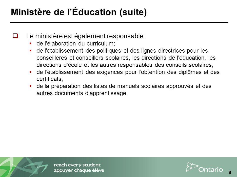 9 Conseils scolaires de district On compte actuellement 72 conseils scolaires publics de district dans la province de lOntario répartis en quatre groupes distincts.