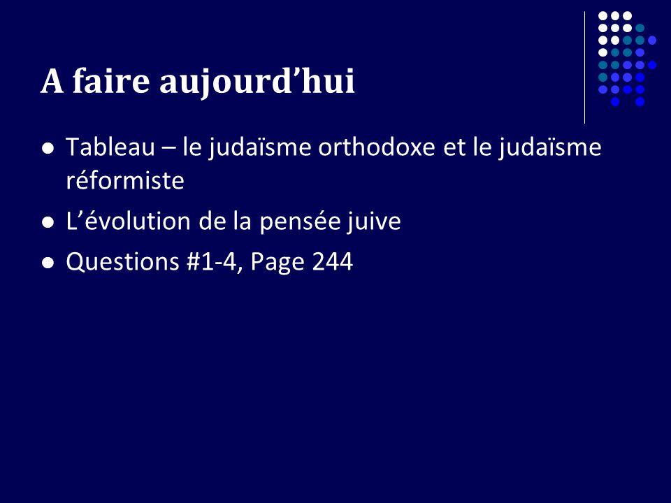 A faire aujourdhui Tableau – le judaïsme orthodoxe et le judaïsme réformiste Lévolution de la pensée juive Questions #1-4, Page 244