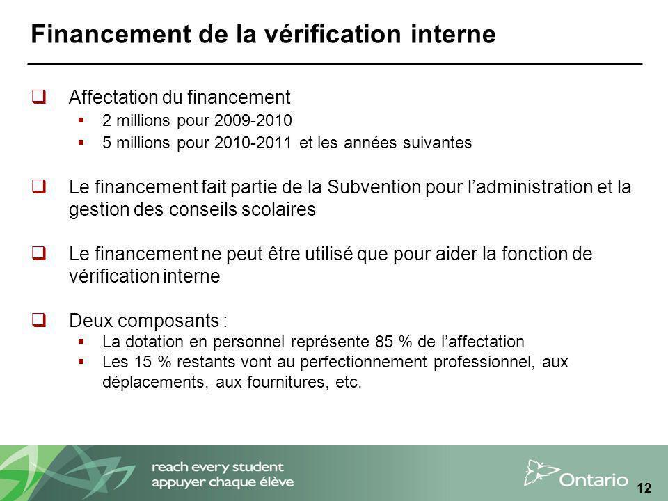 12 Financement de la vérification interne Affectation du financement 2 millions pour 2009-2010 5 millions pour 2010-2011 et les années suivantes Le fi