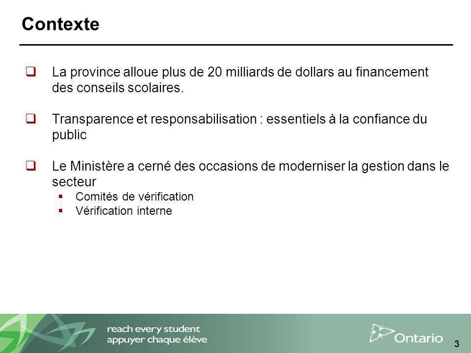 3 Contexte La province alloue plus de 20 milliards de dollars au financement des conseils scolaires. Transparence et responsabilisation : essentiels à
