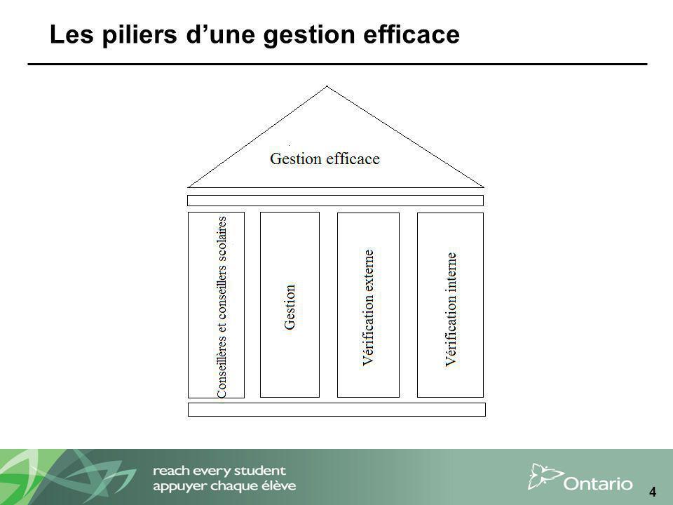 4 Les piliers dune gestion efficace