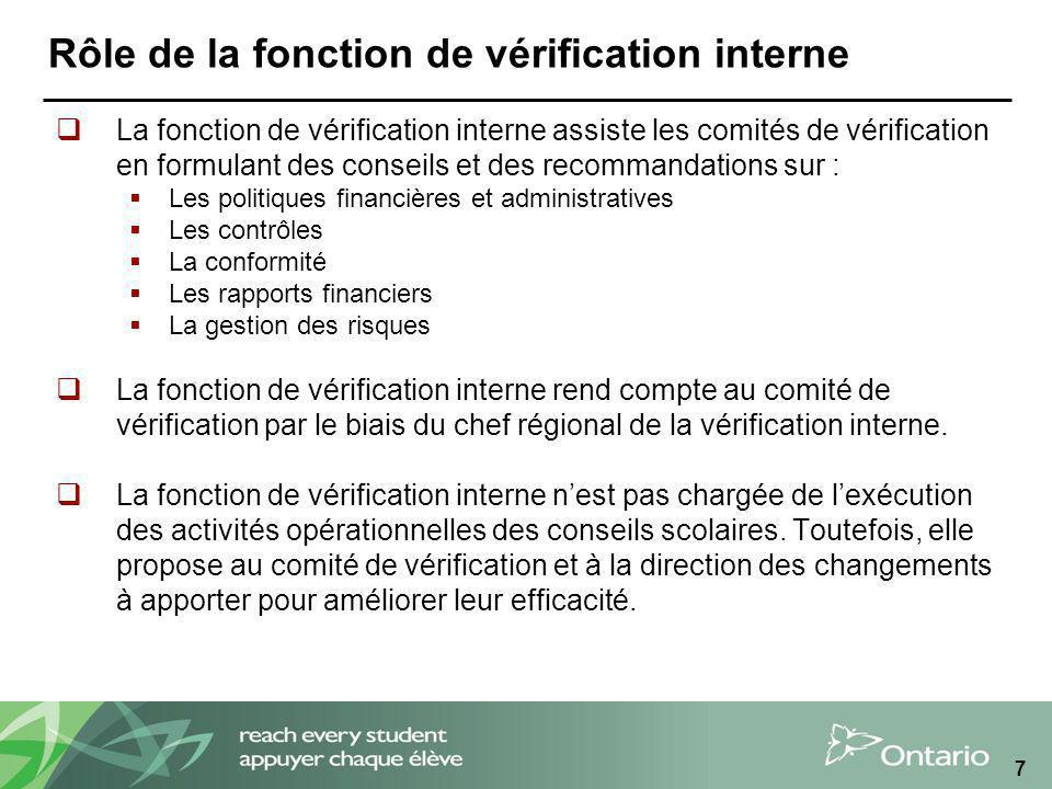 7 Rôle de la fonction de vérification interne La fonction de vérification interne assiste les comités de vérification en formulant des conseils et des
