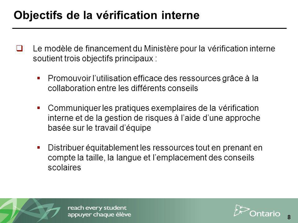 8 Objectifs de la vérification interne Le modèle de financement du Ministère pour la vérification interne soutient trois objectifs principaux : Promou