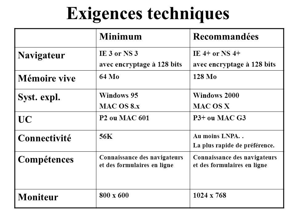 Exigences techniques MinimumRecommandées Navigateur IE 3 or NS 3 avec encryptage à 128 bits IE 4+ or NS 4+ avec encryptage à 128 bits Mémoire vive 64 Mo128 Mo Syst.