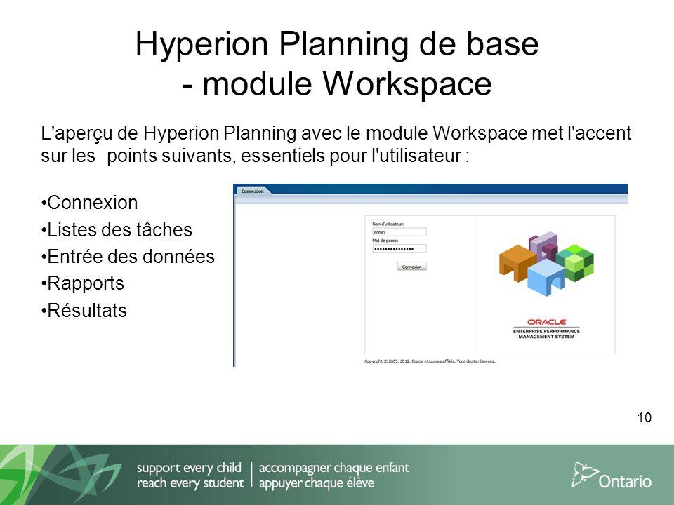 Hyperion Planning de base - module Workspace L'aperçu de Hyperion Planning avec le module Workspace met l'accent sur les points suivants, essentiels p