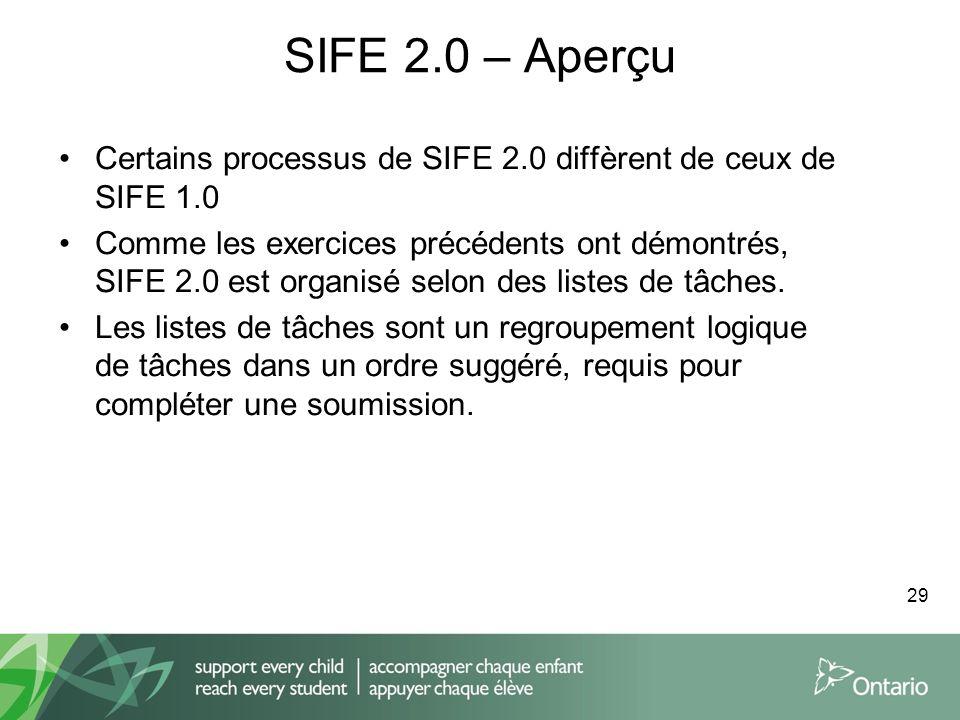 SIFE 2.0 – Aperçu Certains processus de SIFE 2.0 diffèrent de ceux de SIFE 1.0 Comme les exercices précédents ont démontrés, SIFE 2.0 est organisé sel
