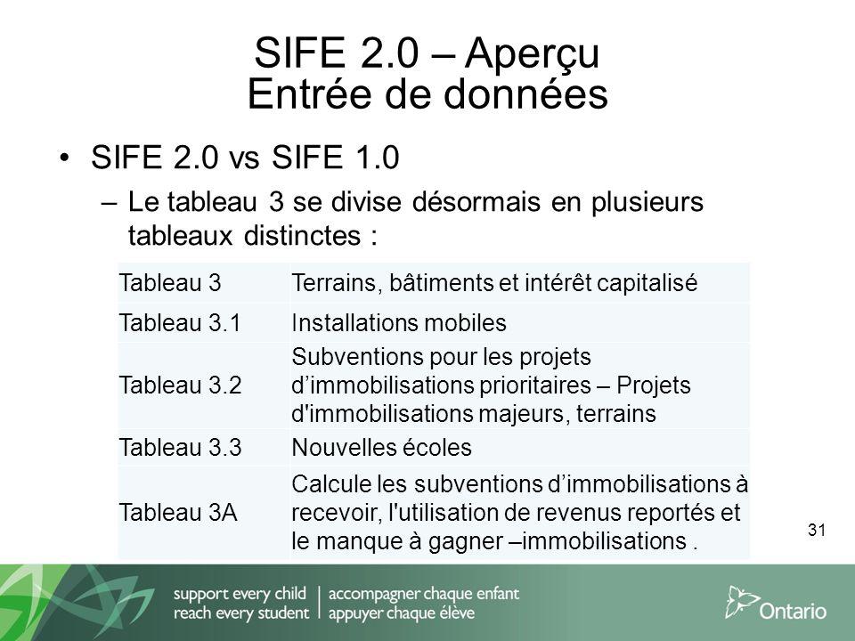 SIFE 2.0 – Aperçu Entrée de données SIFE 2.0 vs SIFE 1.0 –Le tableau 3 se divise désormais en plusieurs tableaux distinctes : Tableau 3Terrains, bâtim