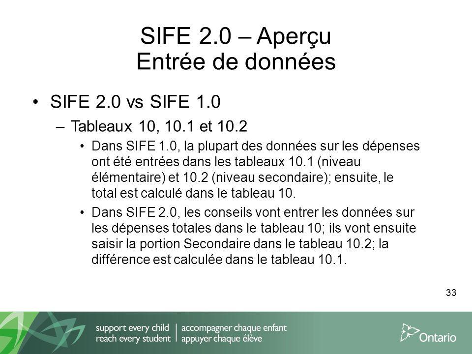 SIFE 2.0 – Aperçu Entrée de données SIFE 2.0 vs SIFE 1.0 –Tableaux 10, 10.1 et 10.2 Dans SIFE 1.0, la plupart des données sur les dépenses ont été ent