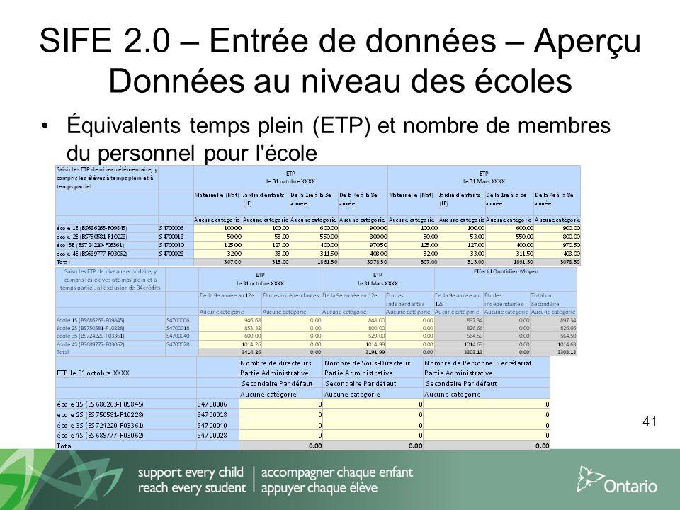 SIFE 2.0 – Entrée de données – Aperçu Données au niveau des écoles Équivalents temps plein (ETP) et nombre de membres du personnel pour l'école 41