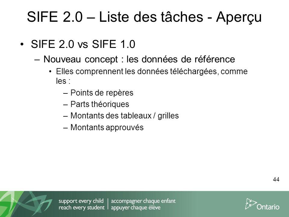 SIFE 2.0 – Liste des tâches - Aperçu SIFE 2.0 vs SIFE 1.0 –Nouveau concept : les données de référence Elles comprennent les données téléchargées, comm