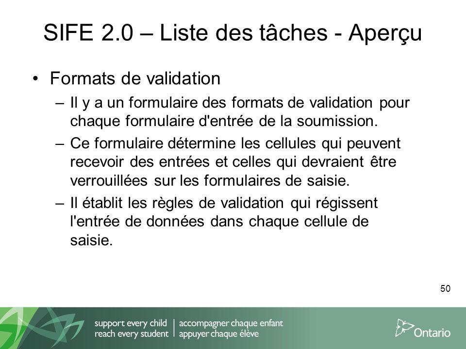 SIFE 2.0 – Liste des tâches - Aperçu Formats de validation –Il y a un formulaire des formats de validation pour chaque formulaire d'entrée de la soumi