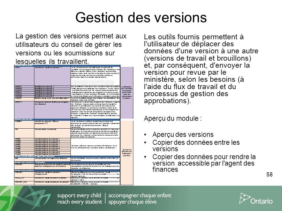 Gestion des versions La gestion des versions permet aux utilisateurs du conseil de gérer les versions ou les soumissions sur lesquelles ils travaillen