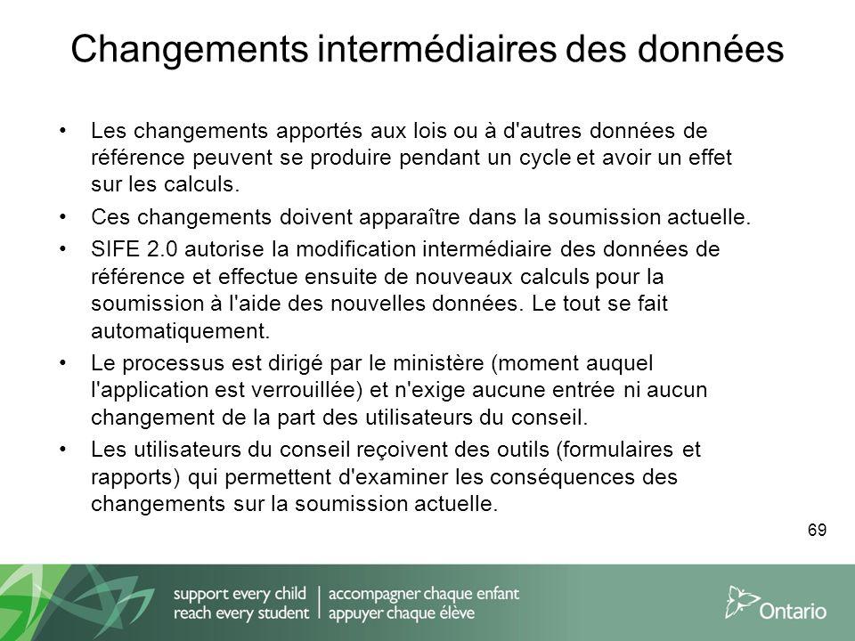 Changements intermédiaires des données Les changements apportés aux lois ou à d'autres données de référence peuvent se produire pendant un cycle et av