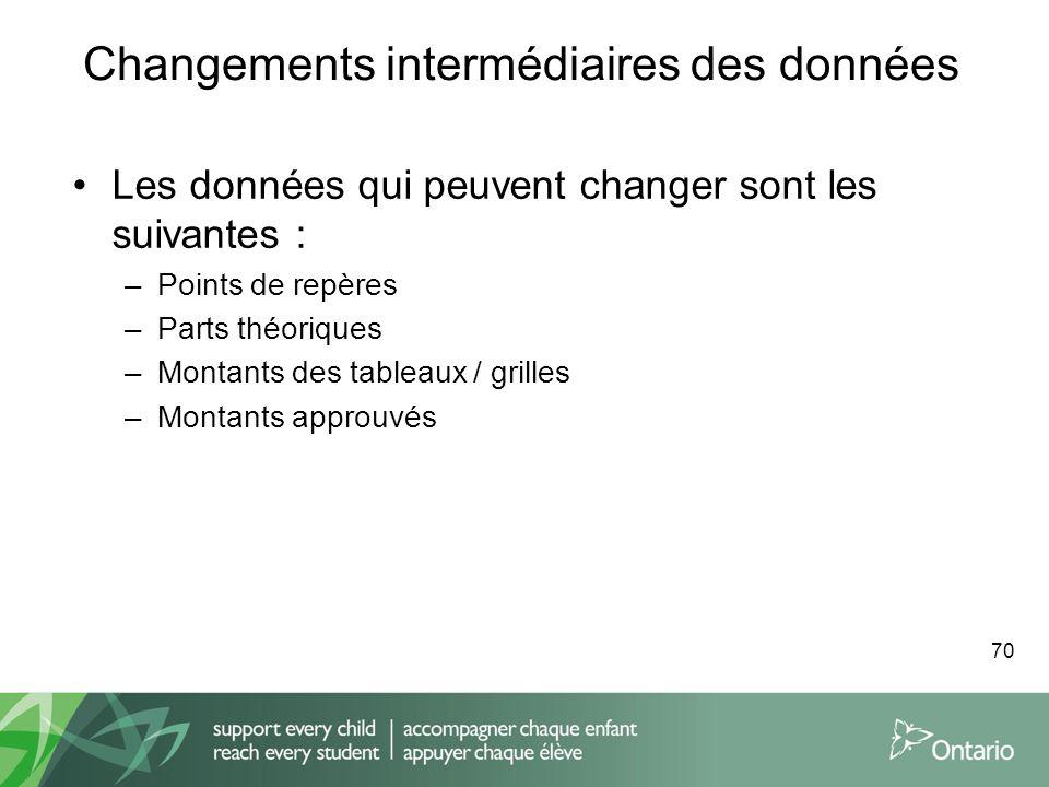 Changements intermédiaires des données Les données qui peuvent changer sont les suivantes : –Points de repères –Parts théoriques –Montants des tableau