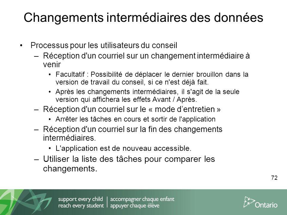 Changements intermédiaires des données Processus pour les utilisateurs du conseil –Réception d'un courriel sur un changement intermédiaire à venir Fac