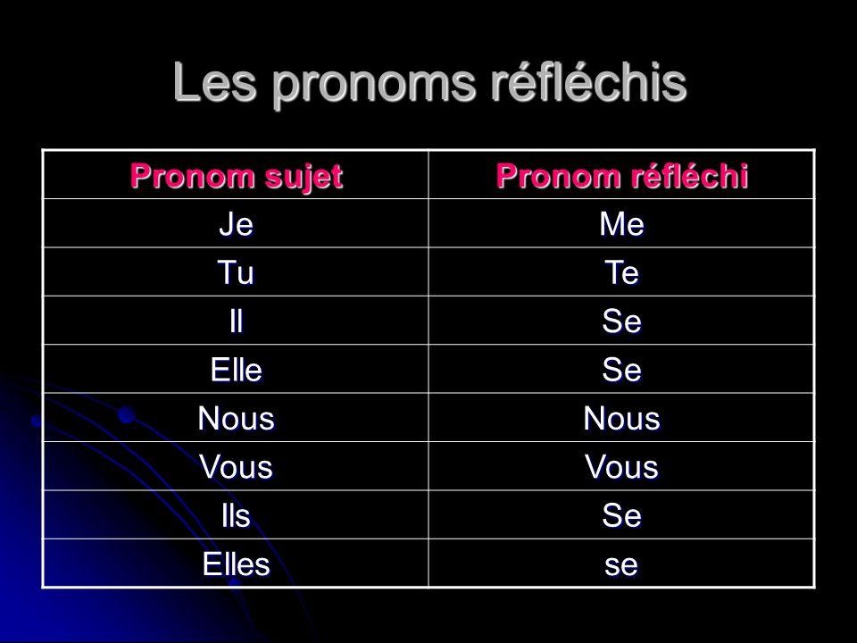 Les pronoms réfléchis Pronom sujet Pronom réfléchi JeMe TuTe IlSe ElleSe NousNous VousVous IlsSe Ellesse
