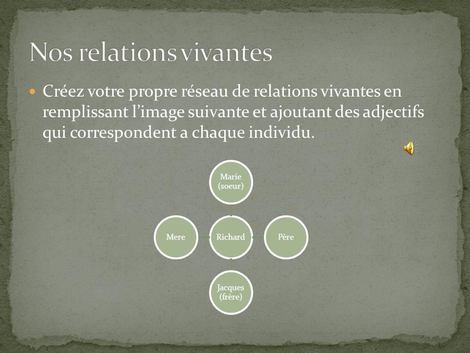 Créez votre propre réseau de relations vivantes en remplissant limage suivante et ajoutant des adjectifs qui correspondent a chaque individu. Richard